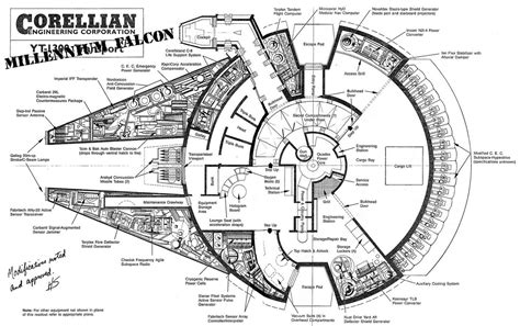 a floor plan of the millennium falcon from star wars from where are the millennium falcon escape pods living with