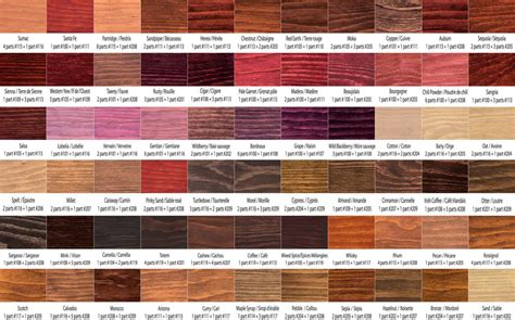 Interior Wood Stain Colors Home Depot image gallery saman stain