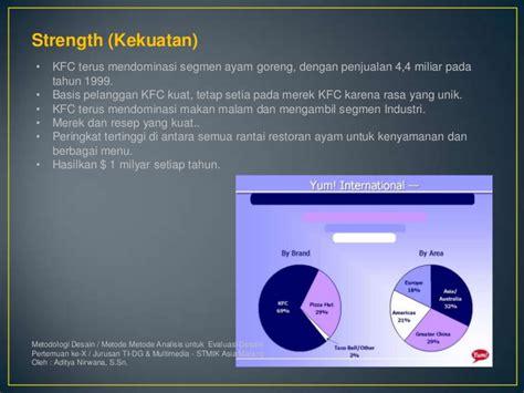 metodologi desain adalah 10 metodologi desain metode analisis untuk evaluasi desain
