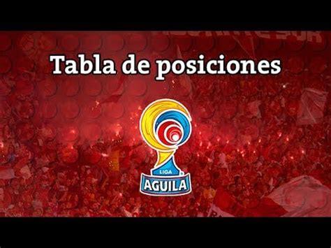 tabla posiciones de la liga guila youtube tabla de posiciones goleadores resultado de la de fecha 20
