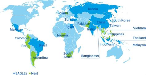 emerging markets and characteristic of emerging markets