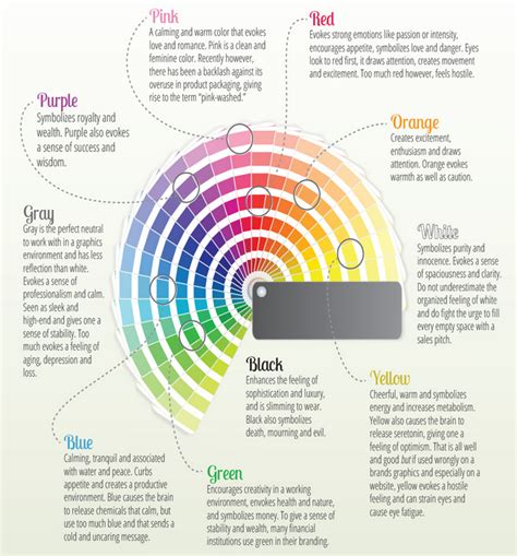 marketing colors color theory marketing branding and the psychology of color