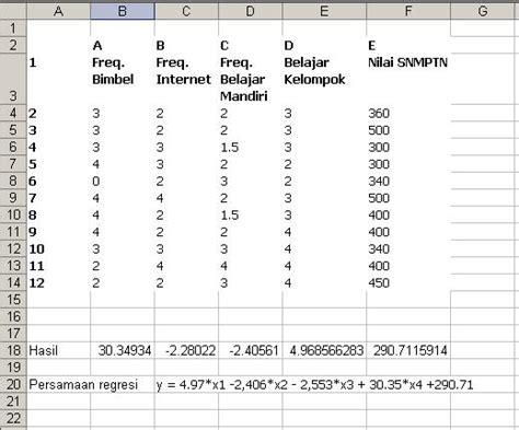 Memanfaatkan Excel Untuk Analisis Statistik By Syamsul Hadi regresi linier dengan microsoft excel win