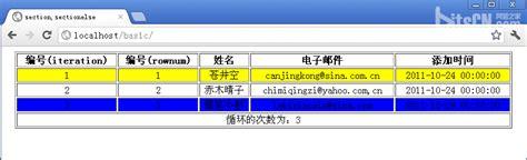 smarty section php模板引擎smarty内建函数section sectionelse用法详解 电脑玩物 中文网我们只是 电脑玩物