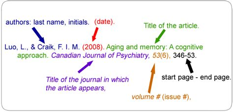 apa reference book journal articles apa citation guide libguides at review