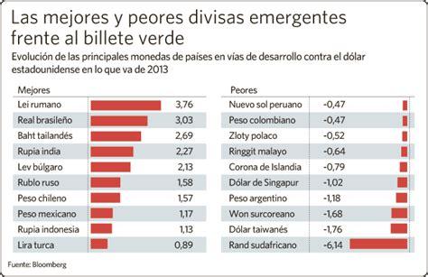 cotizacion del peso colombiano frente al bolivar venezolano las tasas de divisas tailand 233 s baht top 10 corredores de