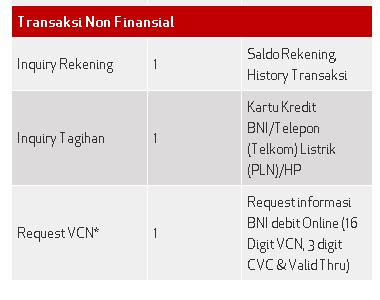 format sms banking bni ke bni bni sms banking berhadiah mobil basawa