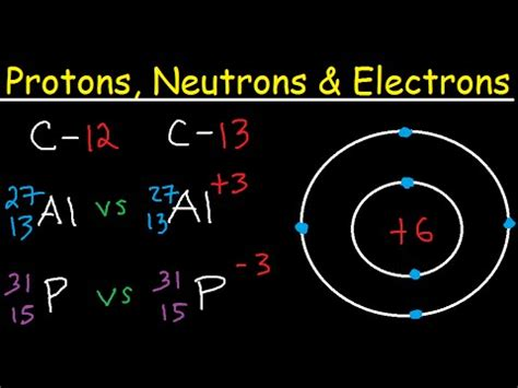 Protons And Electrons In Ions by Protons Neutrons Electrons Isotopes Average Mass Number