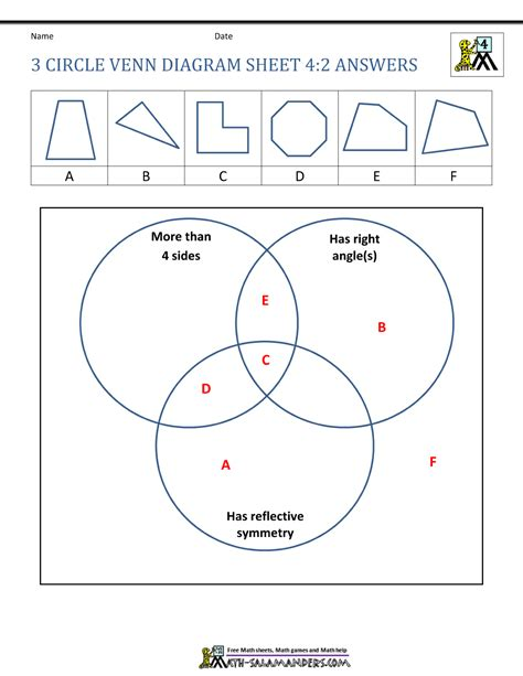 venn diagram maths worksheet venn diagram worksheet 4th grade