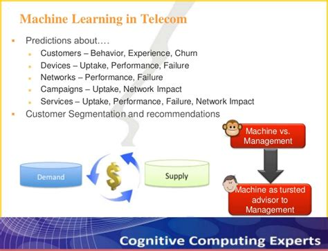 machine learning for decision makers cognitive computing fundamentals for better decision books machine learning use cases in telecom cognitive