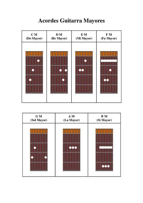 recogedor de notas dos acordes guitarra mayores