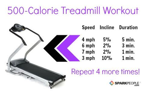 torch 500 calories on the treadmill workout popcane page 2