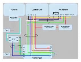 ruud heat wiring diagram