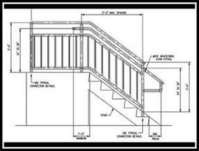 Handrail Height For Deck deck stair railing height decks home decorating ideas qdrwqv12l5