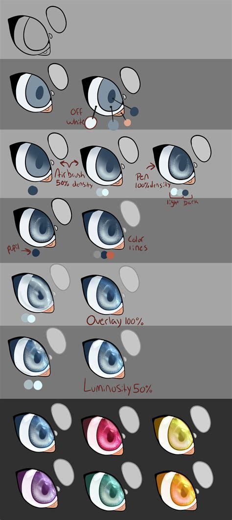 paint tool sai eye tutorial by r3llo on deviantart