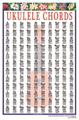 new year sales chords new year sales ukulele chords 28 images lanikai or