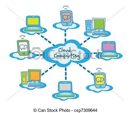 imagenes vectoriales en informatica eps vector de concepto inform 225 tica nube cliente nube