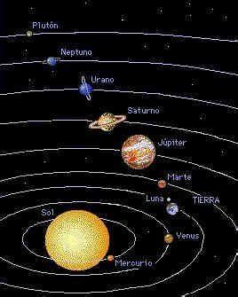 imagenes de el universo y los planetas caracter 237 sticas del sistema solar todo sobre el sistema