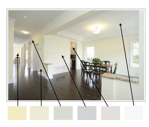 choosing color for homes with open floor plans