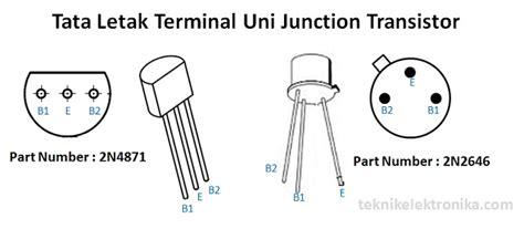 cara mengukur transistor horizontal kharisma cara ukur transistor 28 images fungsi transistor dan cara mengukur transistor teknologi