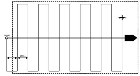 pattern lookup file creeping line search jpg wikimedia commons
