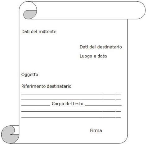 inizio lettere formali la lettera