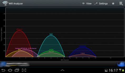 wifi analyzer android android system administration utilities linux journal