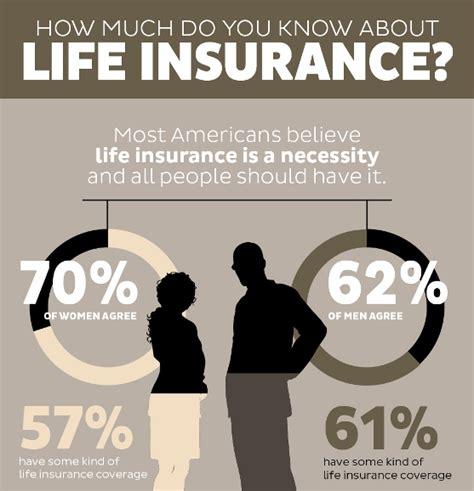 I life insurance / Insurance company jingles