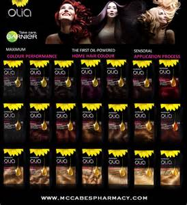 garnier olia hair color chart brown hairs