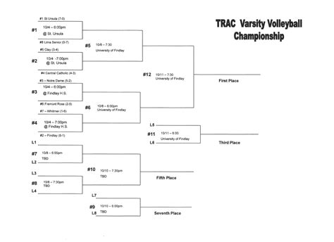 printable volleyball bracket excel tournaments tournament schedule autos post