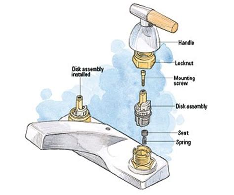 how do you fix a leaking kitchen faucet faucet repair mississauga the plumber