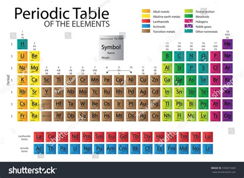 updated printable periodic table of elements colors of elements 28 images color analysis when