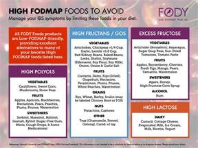 resources fody foods