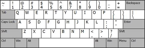 keyboard layout us english qwerty keyboard layout