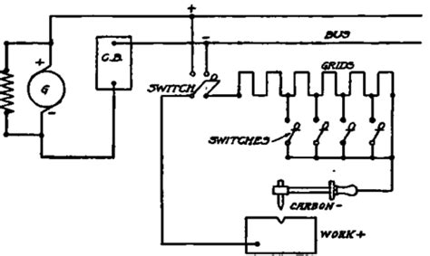 electrical wiring wiring diagram for lincoln are welder