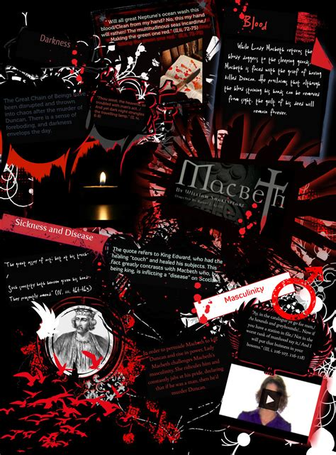motifs in macbeth blood macbeth blood motif quotes quotesgram