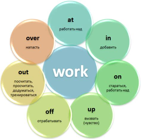 0007464665 work on your phrasal verbs work at work in work on work up фразовый глагол work