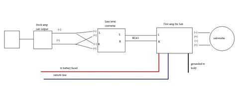 alpine mrp m500 wiring diagram wiring diagram and schematics