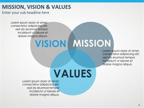 Vision Mission Values Powerpoint Template Powerpoint Templates Pinterest Employee Personal Branding Powerpoint Template