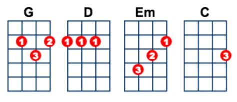 strumming pattern for up around the bend strumming pattern for up around the bend when i come