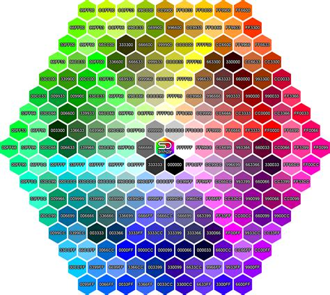 color or colour color reference hexagon by shady06 on deviantart