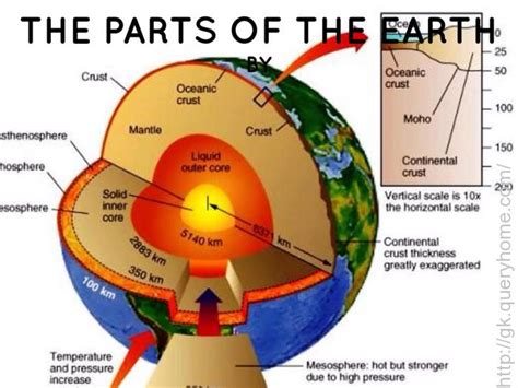 sections of the earth how many layers are in earth