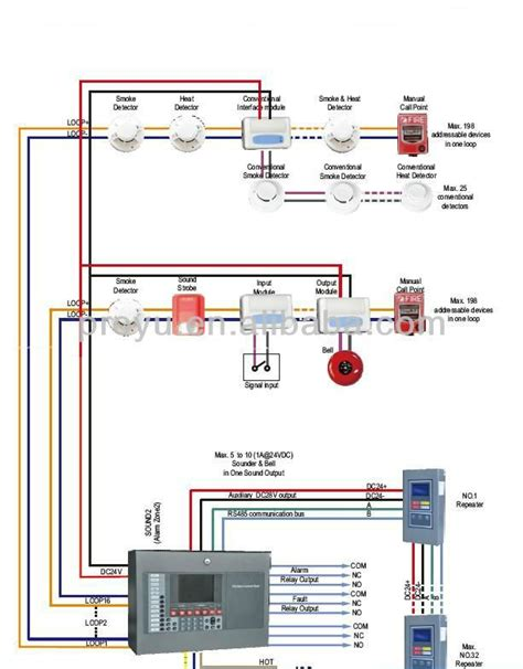 conventional alarm wiring diagram 38 wiring diagram