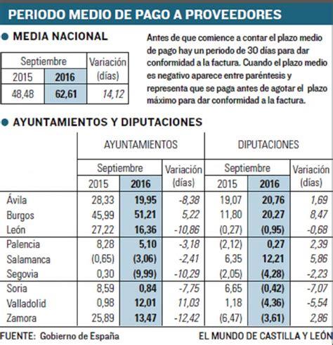 pago en efectivo deducible en 2016 pago en 2016 y factura de 2015 es deducible