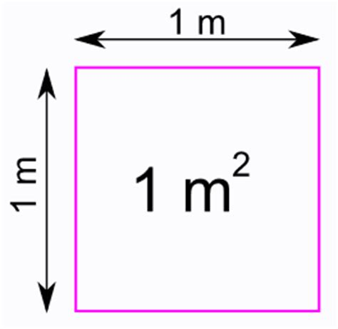 m2 to feet definition of square meter