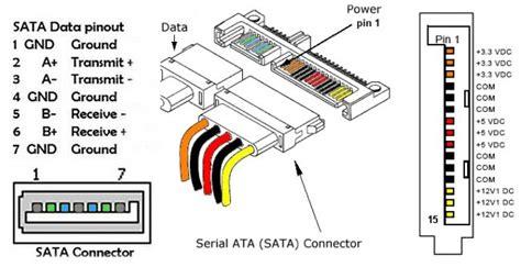 sata cable diagram sata drive pinout wiring diagrams wiring diagram