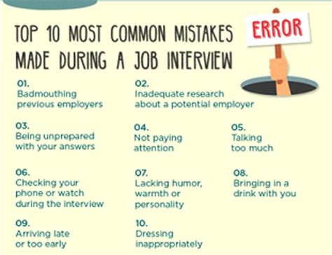 what questions do you get asked in a job interview photos job interview 7 things to know the financial