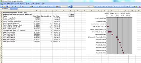sle gantt chart excel template sle gantt chart template 28 images gantt chart excel