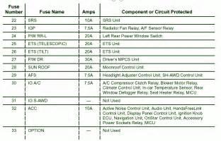 2004 Acura Tl Fuse Box Diagram 2004 Acura Rl Fuse Box Diagram Circuit Wiring Diagrams