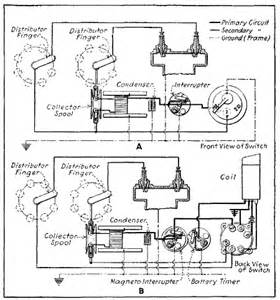 Ignition System Parts And Functions Pdf Aircraft Wiring Diagram For Ignition Wiring Free
